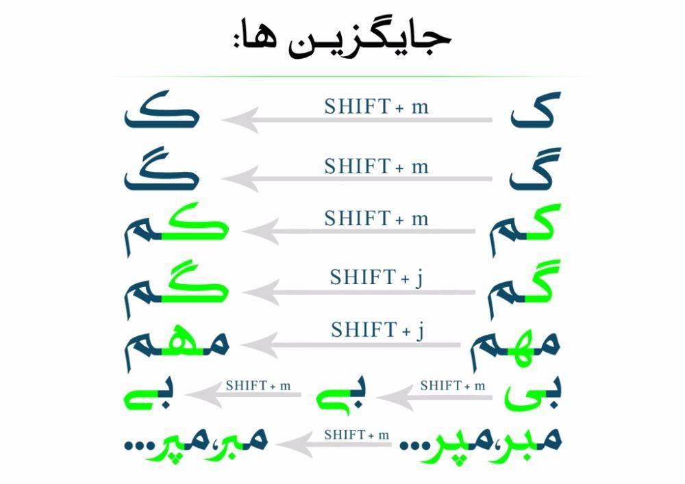 دانلود فونت بازسازی شده حاسوب – Hasoob Font